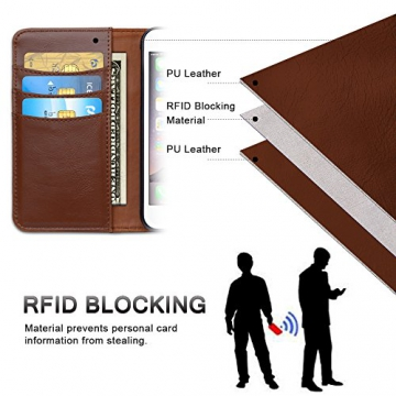Shanshui 2in1 Ledertasche für iPhones mit RFID-Schutz für Karten